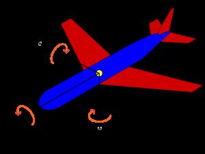 محورهای اصلی هواپیما